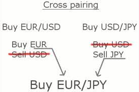 欧元兑日元交易策略,深圳威力外汇